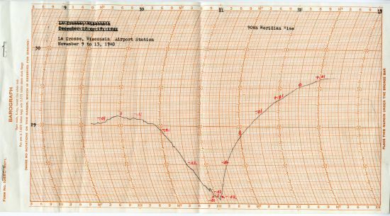 Barograph_Nov_9_to_13_1940_La_Crosse_Airport_Station.jpg